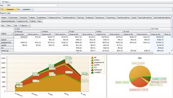 Rapportages met Levade Information Suite (LIS)